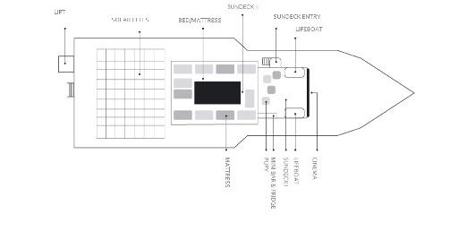 level-3-sundecks